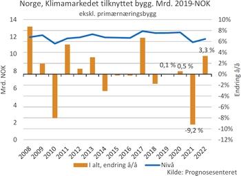 Markedsrapport klimamarkedet juni 2020_350.jpg